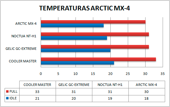 temperaturas_arctic_mx-4