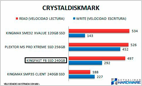 KINGFAST-F8-SSD-240GB--comparativa