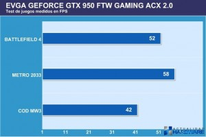 EVGA GEFORCE GTX 950 FTW GAMING ACX 2.0 REVIEW TEST_006